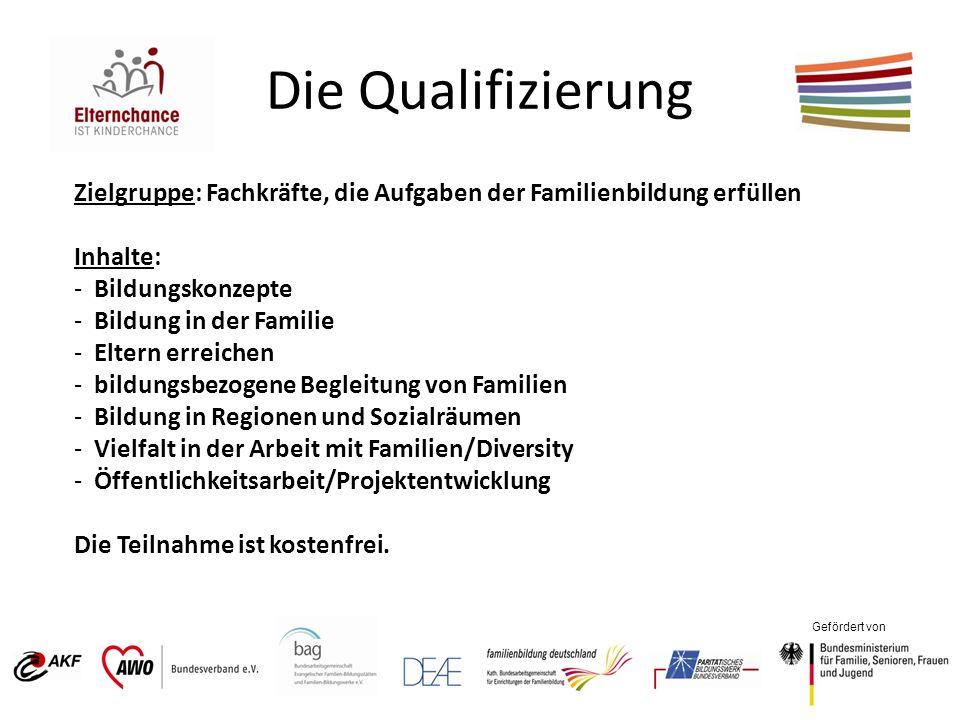Die Qualifizierung Zielgruppe: Fachkräfte, die Aufgaben der Familienbildung erfüllen. Inhalte: Bildungskonzepte.
