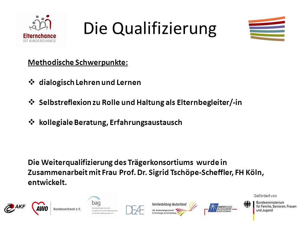 Die Qualifizierung Methodische Schwerpunkte: