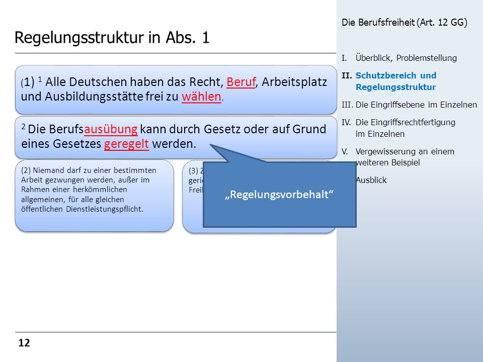 Regelungsstruktur in Abs. 1