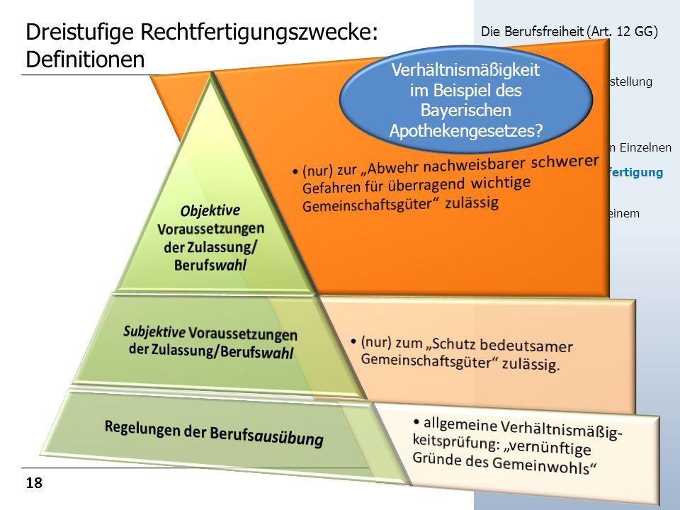 Dreistufige Rechtfertigungszwecke: Definitionen
