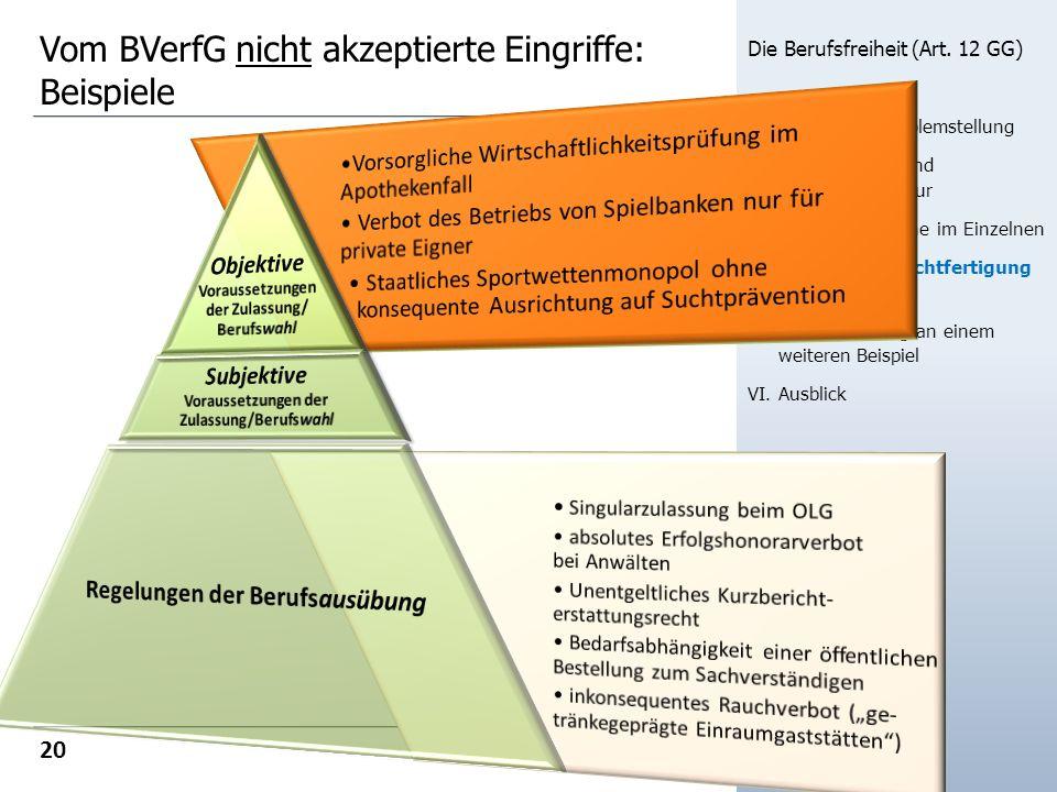 Vom BVerfG nicht akzeptierte Eingriffe: Beispiele