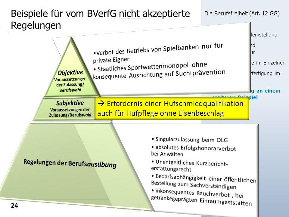 Beispiele für vom BVerfG nicht akzeptierte Regelungen