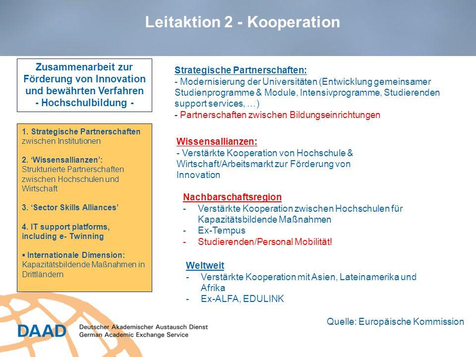 Leitaktion 2 - Kooperation