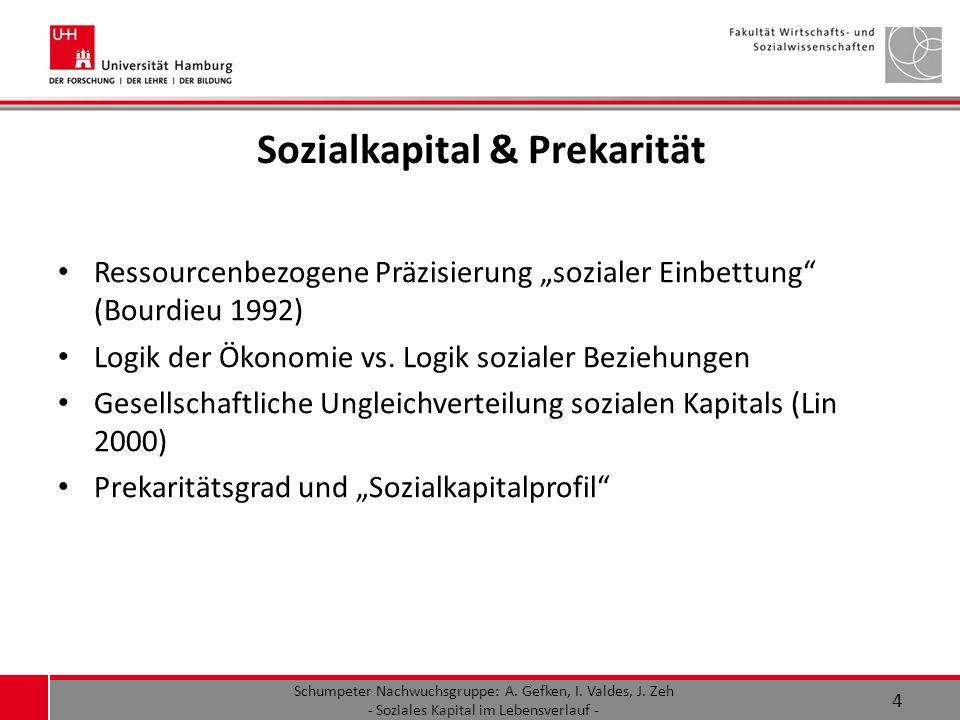 Sozialkapital & Prekarität