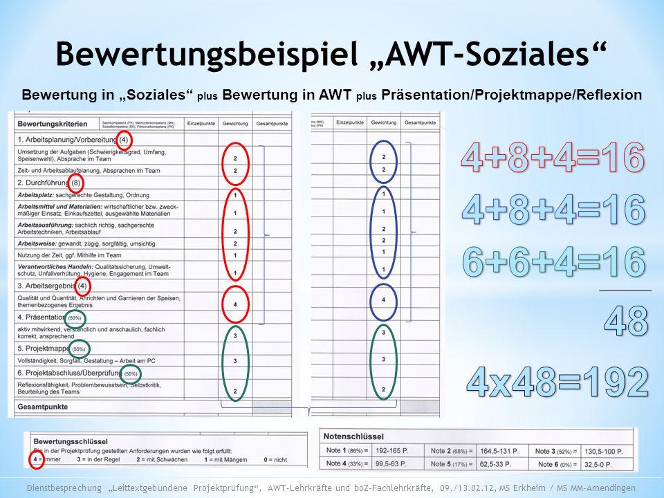 """Bewertungsbeispiel """"AWT-Soziales"""