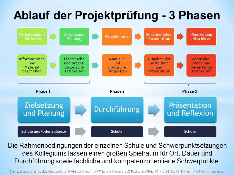 Ablauf der Projektprüfung - 3 Phasen