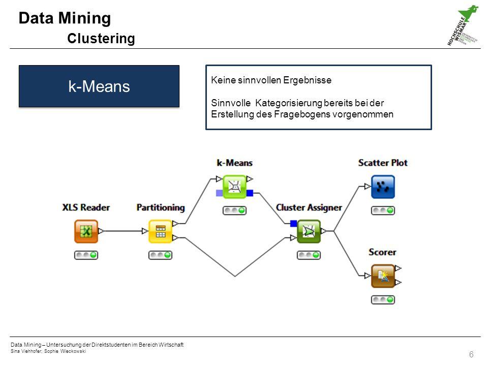 Data Mining Clustering k-Means Keine sinnvollen Ergebnisse