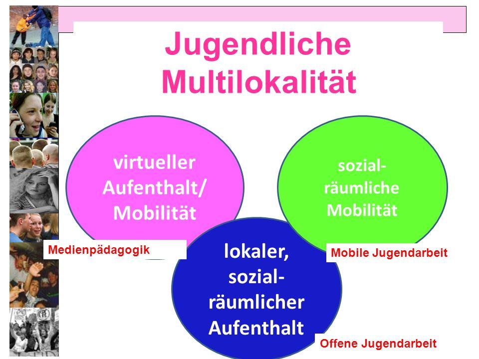 Jugendliche Multilokalität