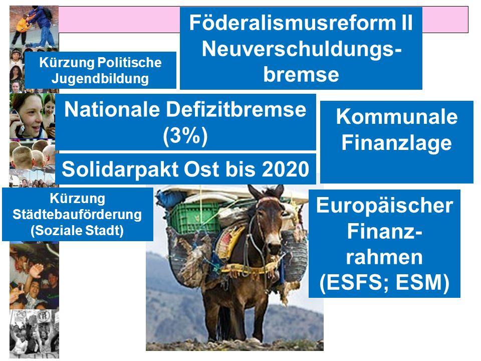 Föderalismusreform II Neuverschuldungs-bremse