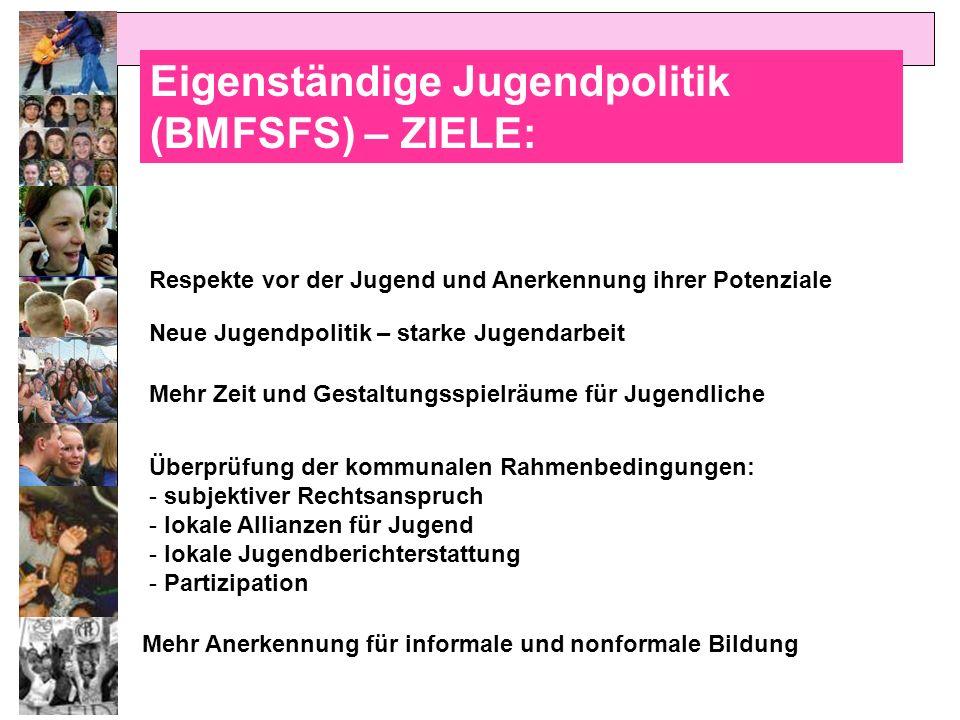 Eigenständige Jugendpolitik (BMFSFS) – ZIELE: