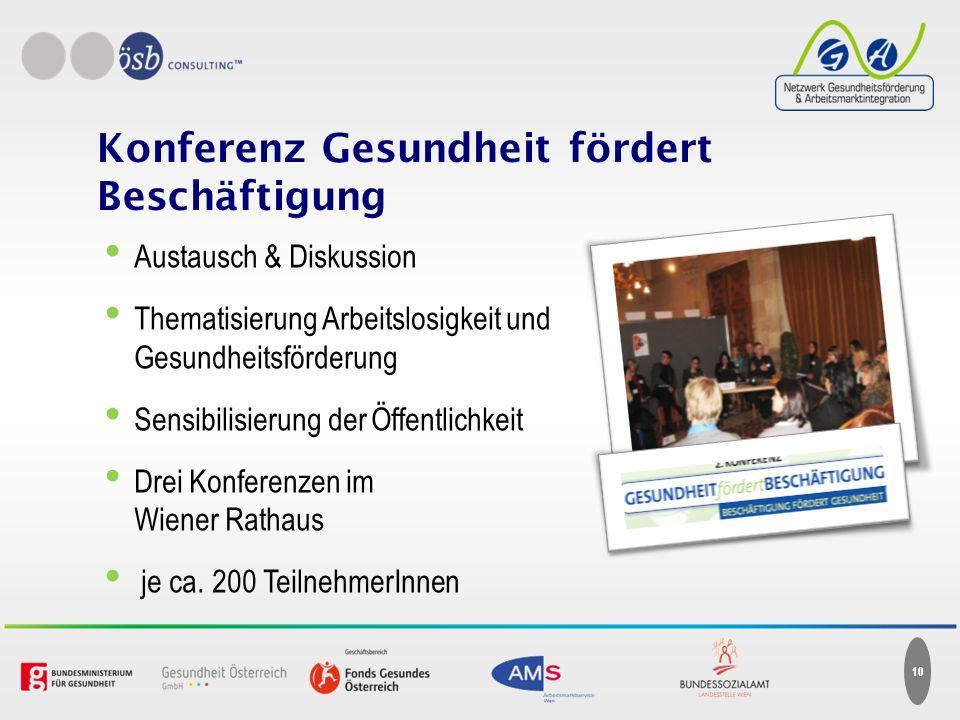 Konferenz Gesundheit fördert Beschäftigung
