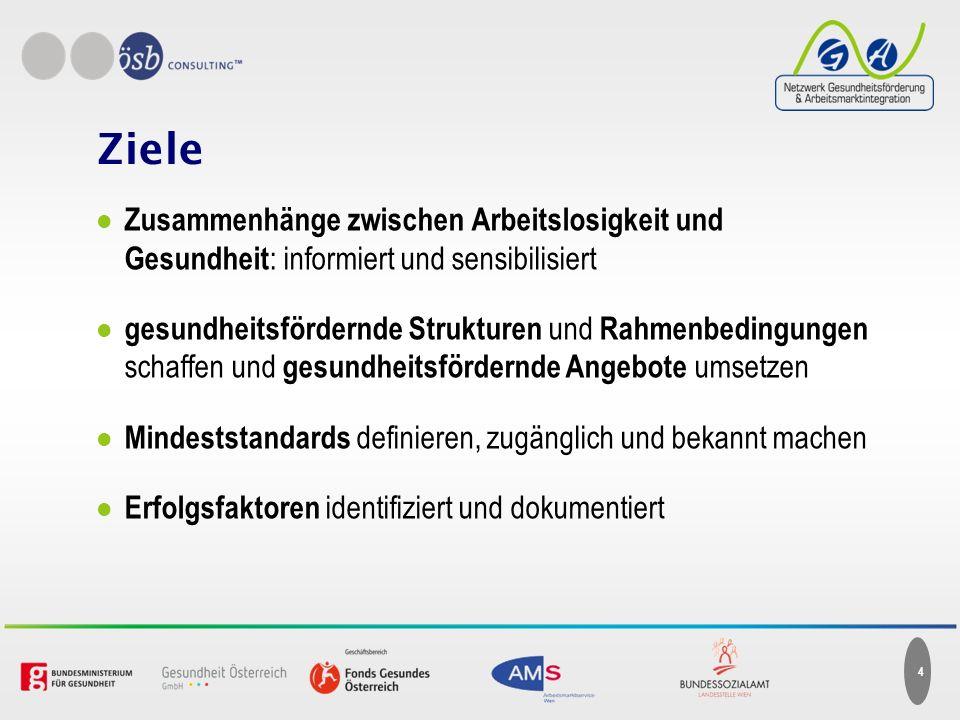 Ziele Zusammenhänge zwischen Arbeitslosigkeit und Gesundheit: informiert und sensibilisiert.