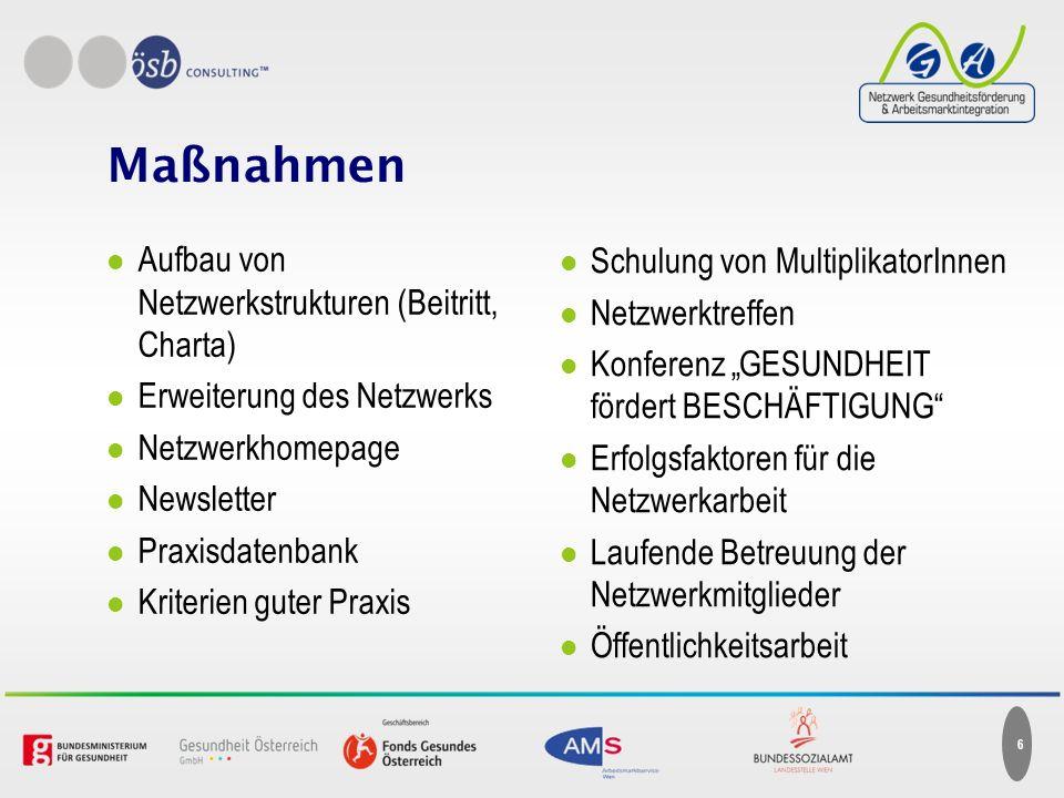 Maßnahmen Aufbau von Netzwerkstrukturen (Beitritt, Charta)