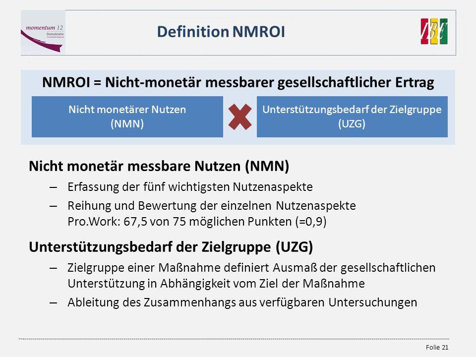 Definition NMROI NMROI = Nicht-monetär messbarer gesellschaftlicher Ertrag. Nicht monetär messbare Nutzen (NMN)