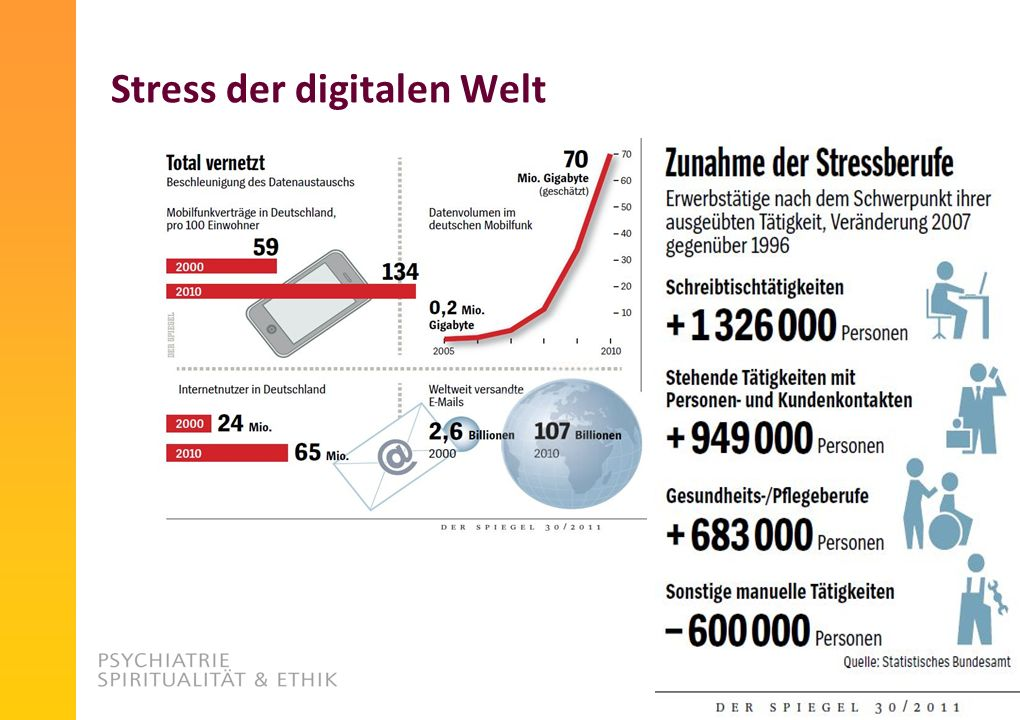 Stress der digitalen Welt