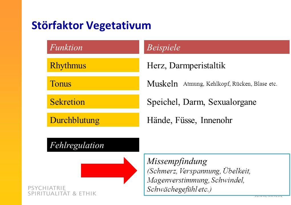 Störfaktor Vegetativum
