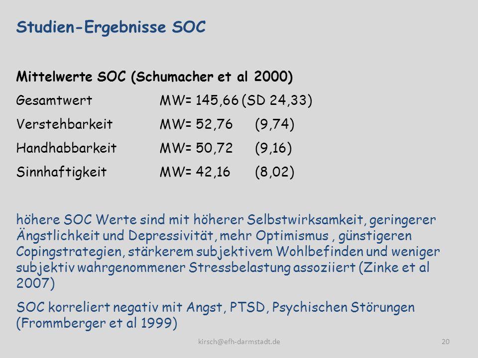 Studien-Ergebnisse SOC