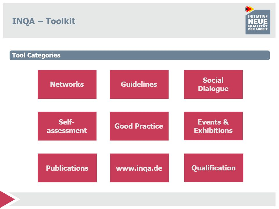 INQA – Toolkit Networks Guidelines Social Dialogue Self- assessment