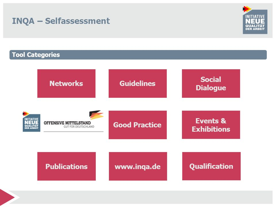 INQA – Selfassessment Networks Guidelines Social Dialogue