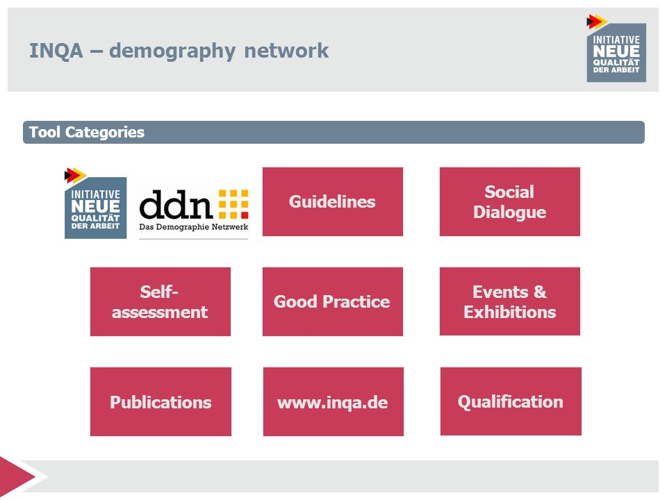INQA – demography network