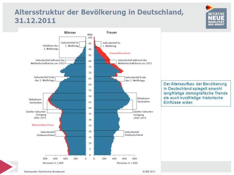 Altersstruktur der Bevölkerung in Deutschland, 31.12.2011