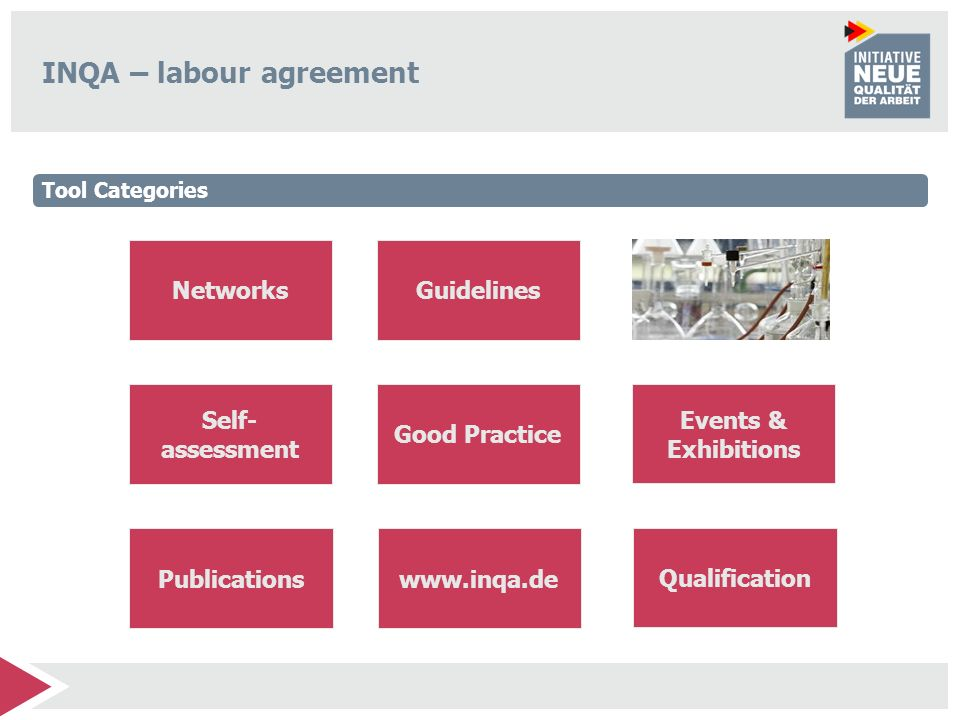 INQA – labour agreement