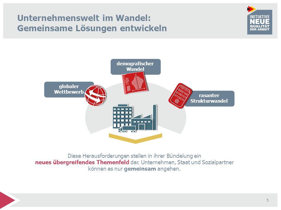 Unternehmenswelt im Wandel: Gemeinsame Lösungen entwickeln