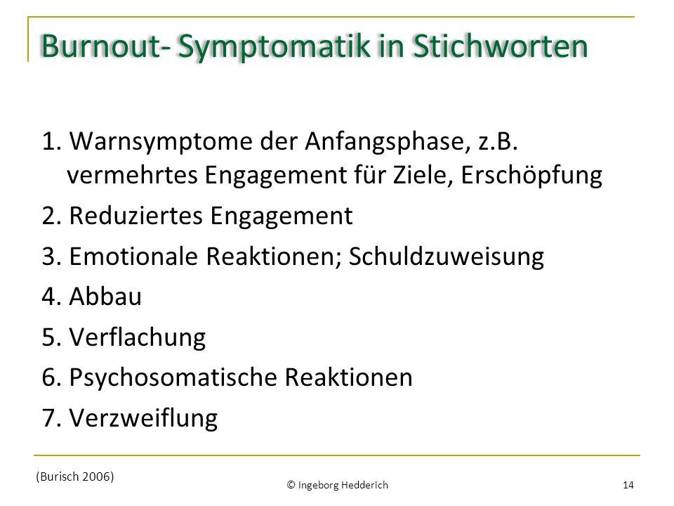 Burnout- Symptomatik in Stichworten