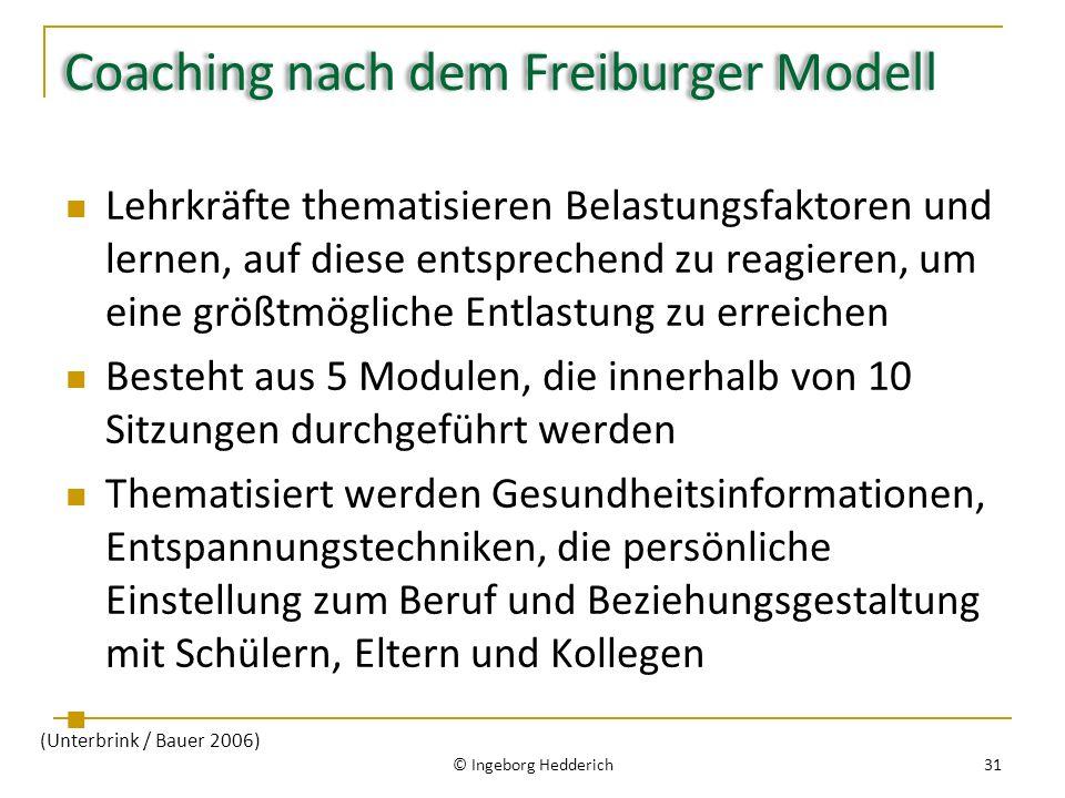 Coaching nach dem Freiburger Modell