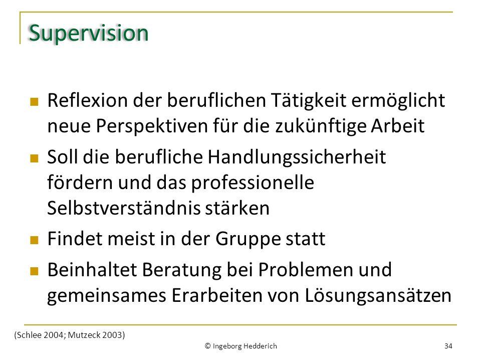 Supervision Reflexion der beruflichen Tätigkeit ermöglicht neue Perspektiven für die zukünftige Arbeit.