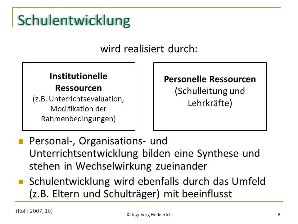Institutionelle Ressourcen