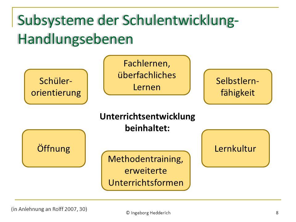 Subsysteme der Schulentwicklung- Handlungsebenen