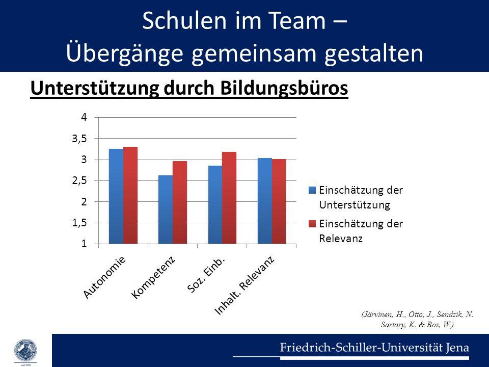 Schulen im Team – Übergänge gemeinsam gestalten