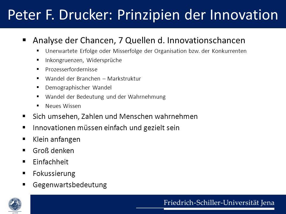 Peter F. Drucker: Prinzipien der Innovation
