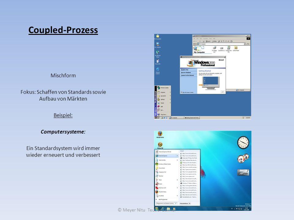 Coupled-Prozess Mischform