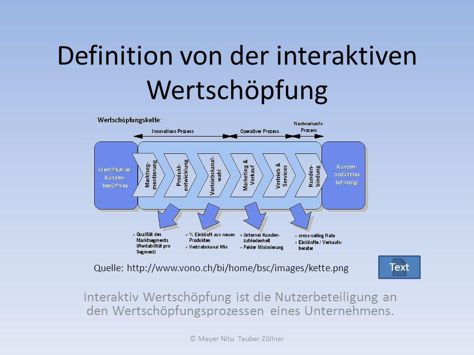 Definition von der interaktiven Wertschöpfung