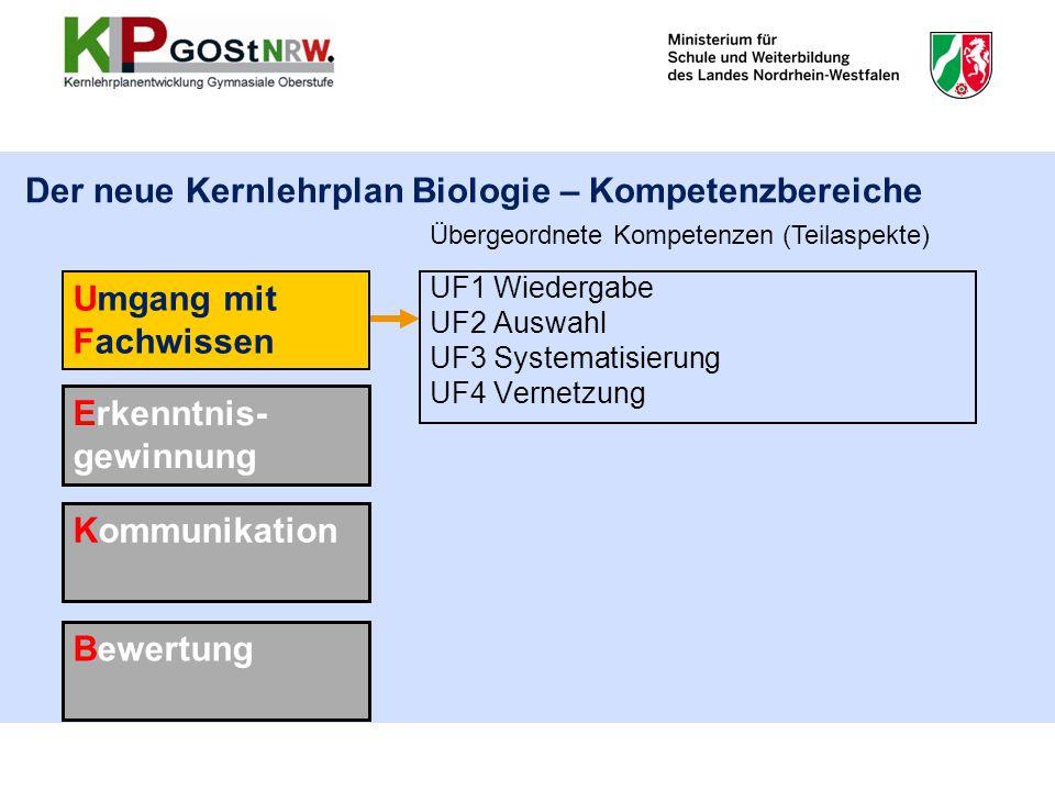 Der neue Kernlehrplan Biologie – Kompetenzbereiche