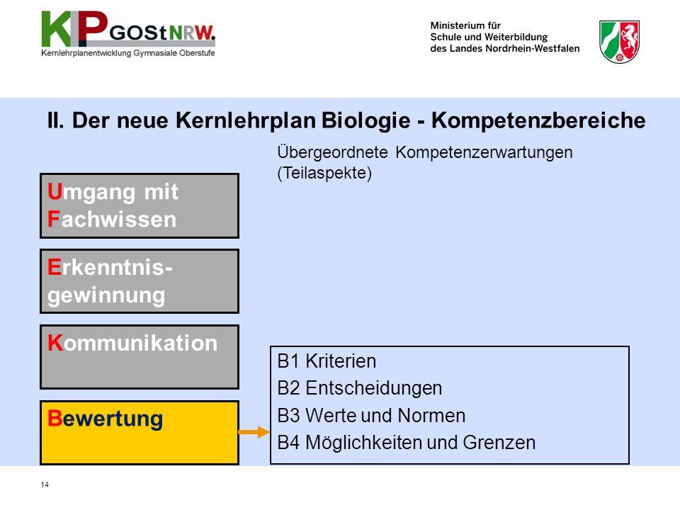 II. Der neue Kernlehrplan Biologie - Kompetenzbereiche