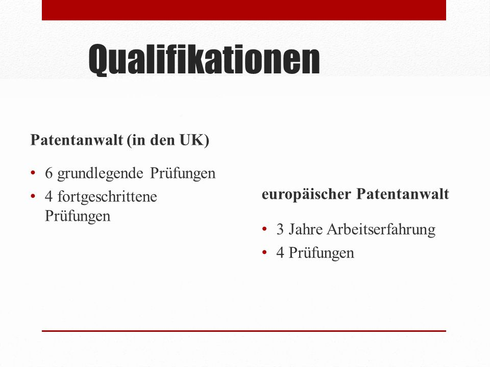 Qualifikationen Patentanwalt (in den UK) 6 grundlegende Prüfungen