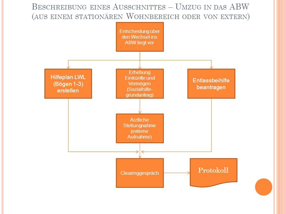 Beschreibung eines Ausschnittes – Umzug in das ABW (aus einem stationären Wohnbereich oder von extern)