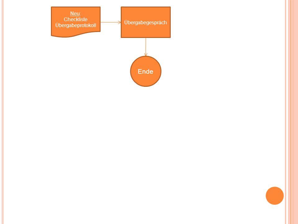 Checkliste Übergabeprotokoll