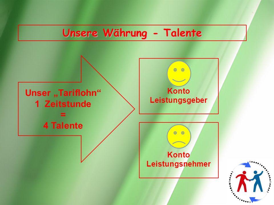 Unsere Währung - Talente Konto Leistungsnehmer