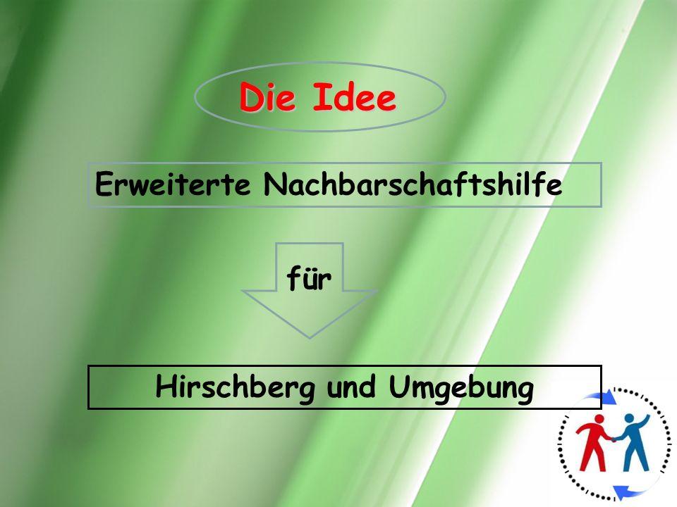 Hirschberg und Umgebung