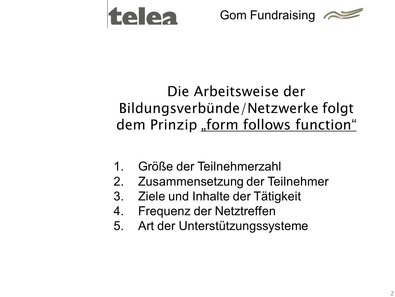 """Gom Fundraising Die Arbeitsweise der Bildungsverbünde/Netzwerke folgt dem Prinzip """"form follows function"""