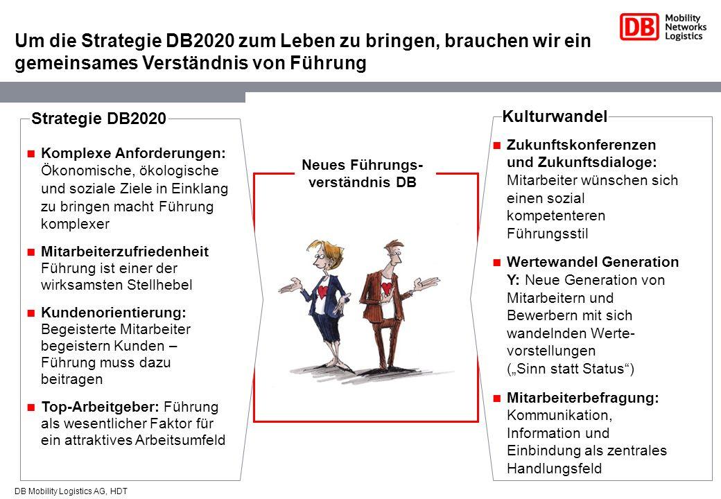 Neues Führungs- verständnis DB