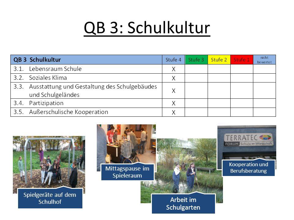 QB 3: Schulkultur Arbeit im Schulgarten Mittagspause im Spieleraum