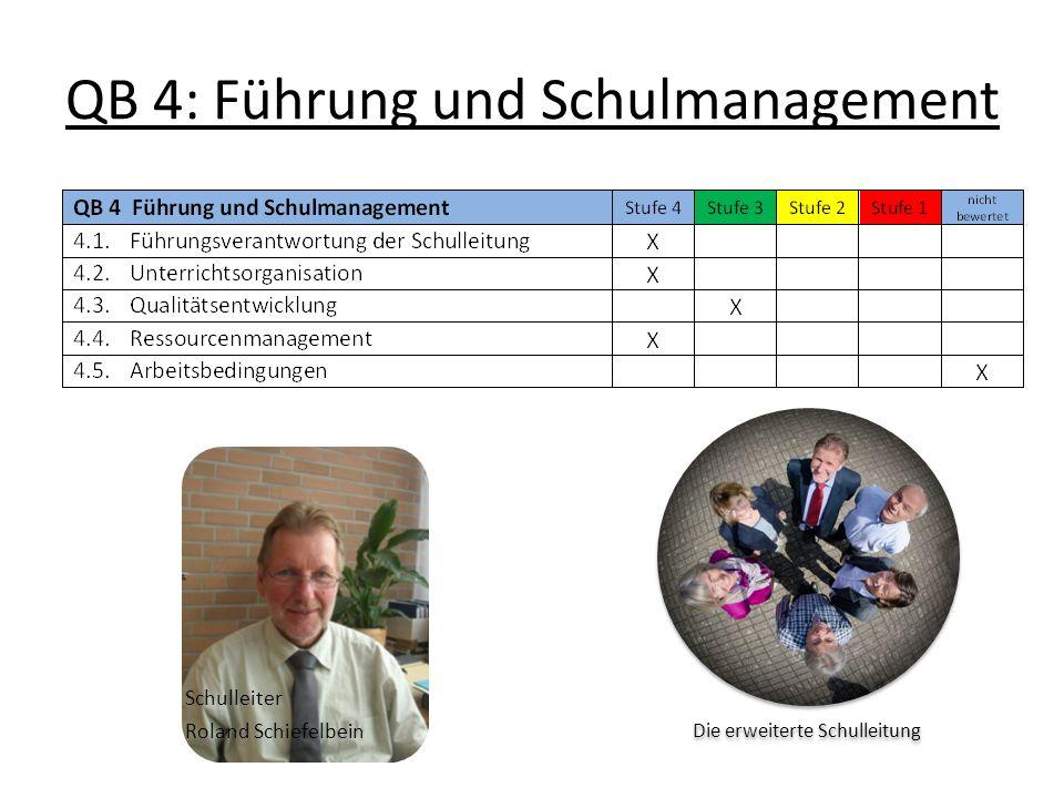 QB 4: Führung und Schulmanagement