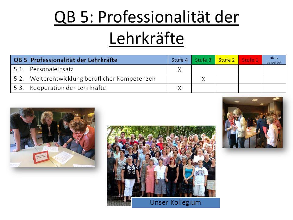 QB 5: Professionalität der Lehrkräfte