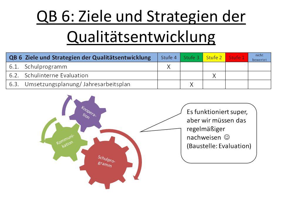 QB 6: Ziele und Strategien der Qualitätsentwicklung