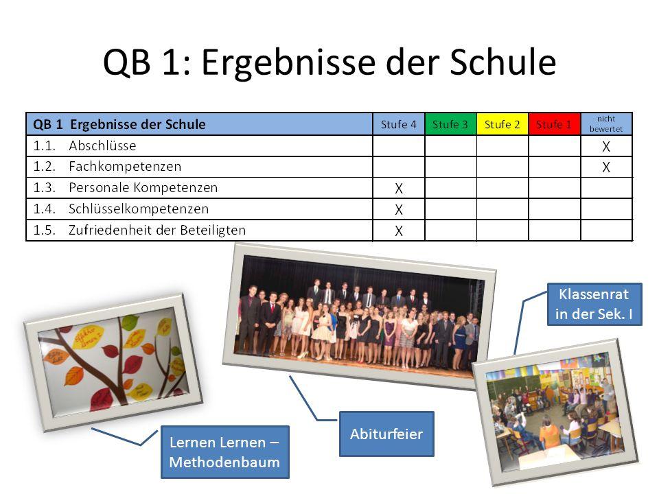 QB 1: Ergebnisse der Schule